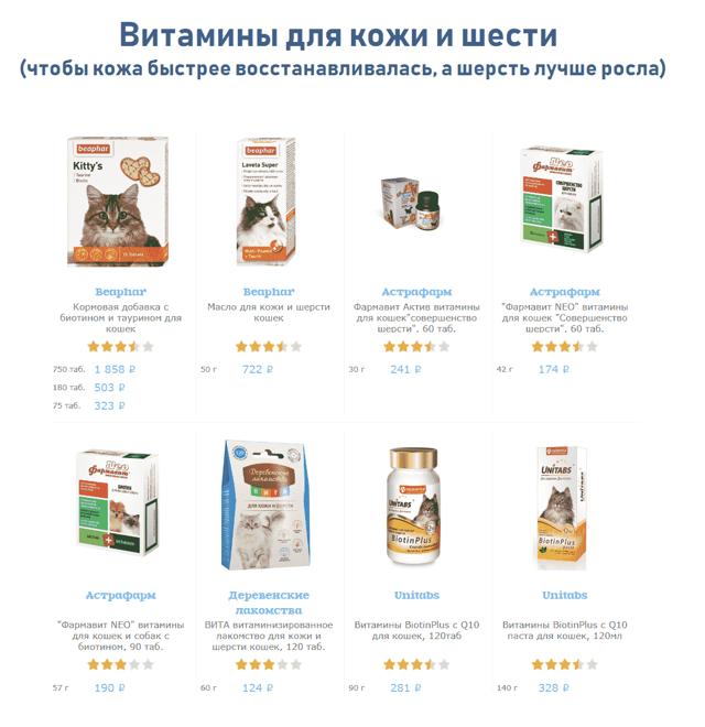 Болячки у кошки на шее - симптомы, причины, лечение