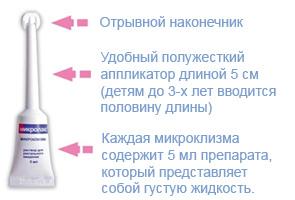 Микролакс для кошек - инструкция по приминению